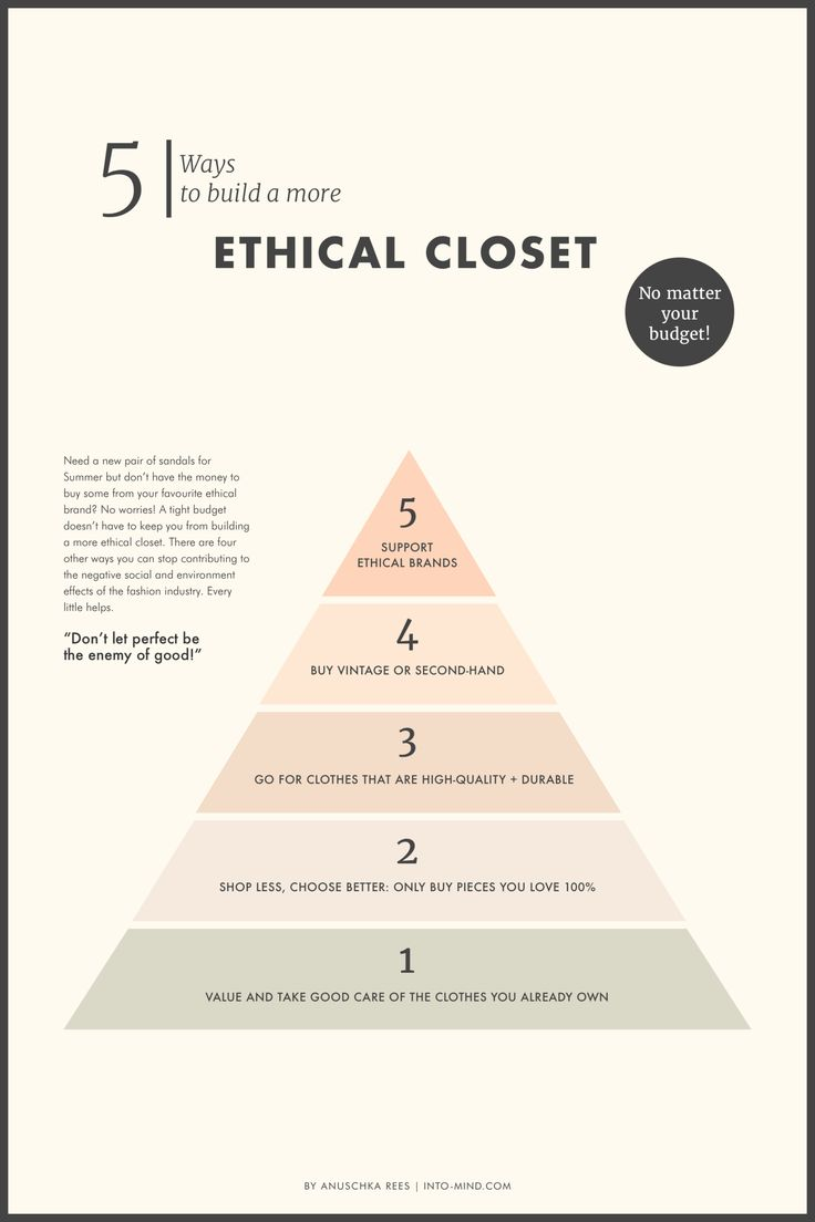 5 Ways to build a more ethical closet (no matter your budget) Print til garderobe