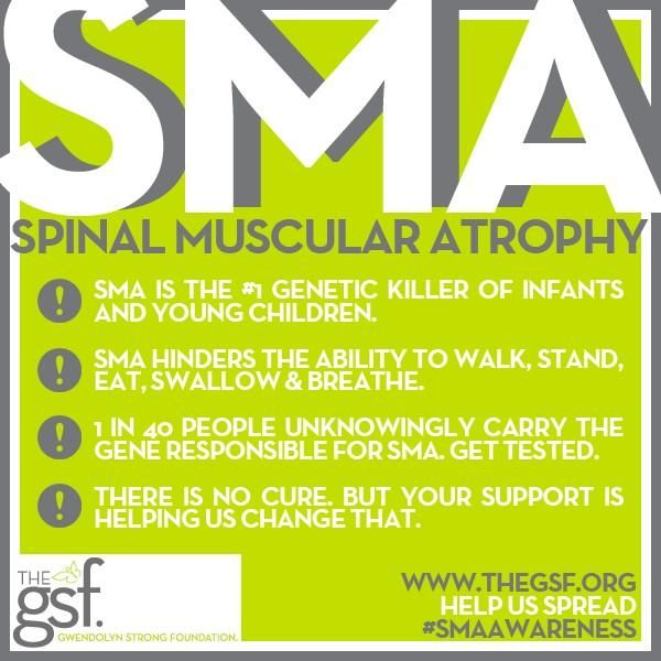 spinal muscular atrophy awareness - Google Search