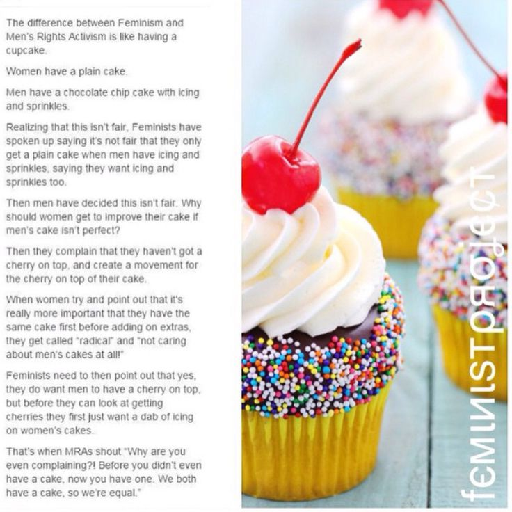 Image result for feminism cupcake