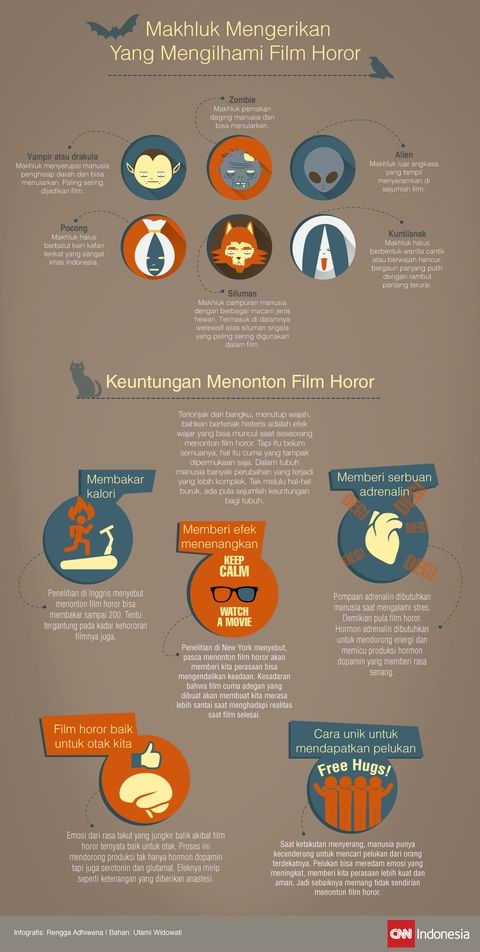 Film Horor dan Keuntungan Menontonnya