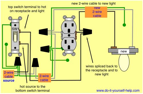 up and a light switch and outlet wiring wiring diagram to add a light fixture to a switched ... additional and a light switch outlet wiring diagram