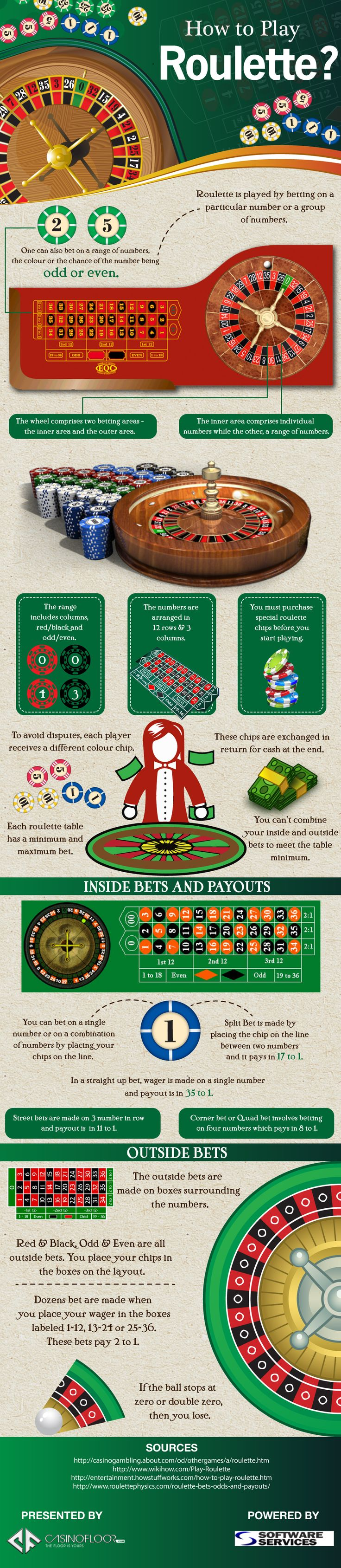 "This Infographic titled ""How to Play Roulette,"" has been created by CasinoFloor.com with a big idea, giving a detailed information about the way in which the game is played. This Infographic will be useful in understanding a great deal about this wheel spinning game and its playing procedure."