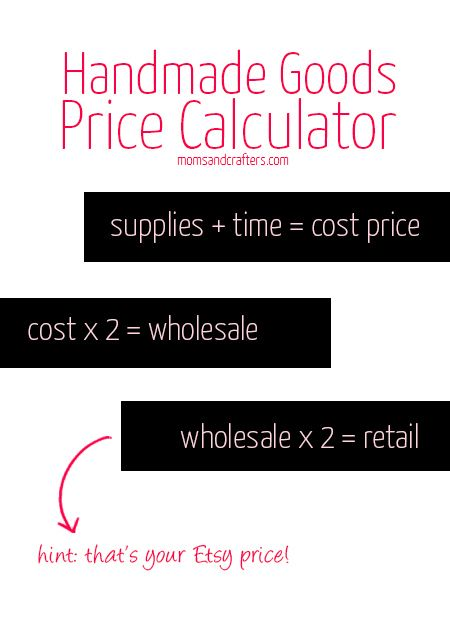 how to price a business to sell calculation