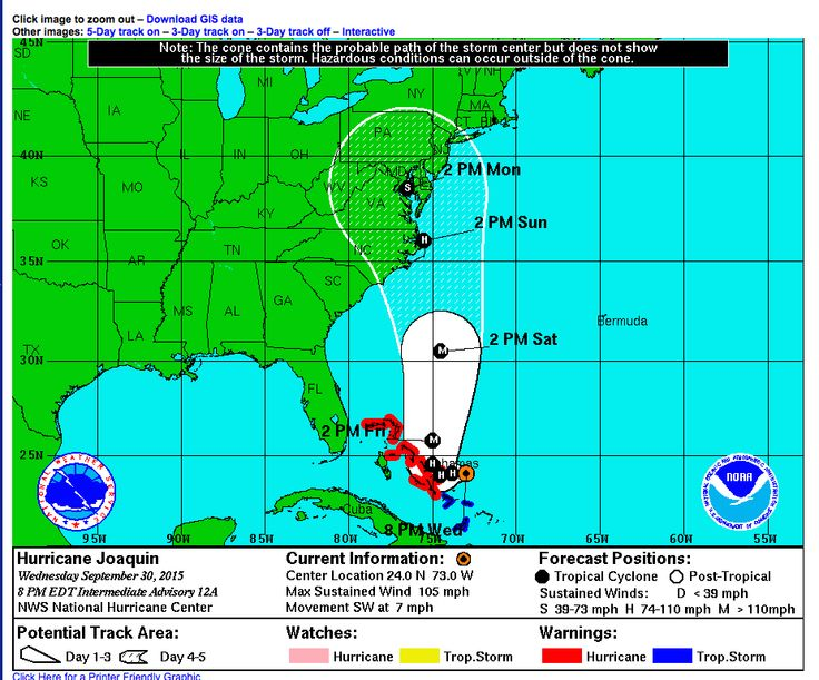 Tracking Model For Hurricane Joaquin Possibly Heading To The East Coast/Mid Alantic States
