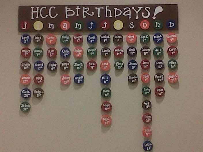 office board ideas. birthday board for the office ideas