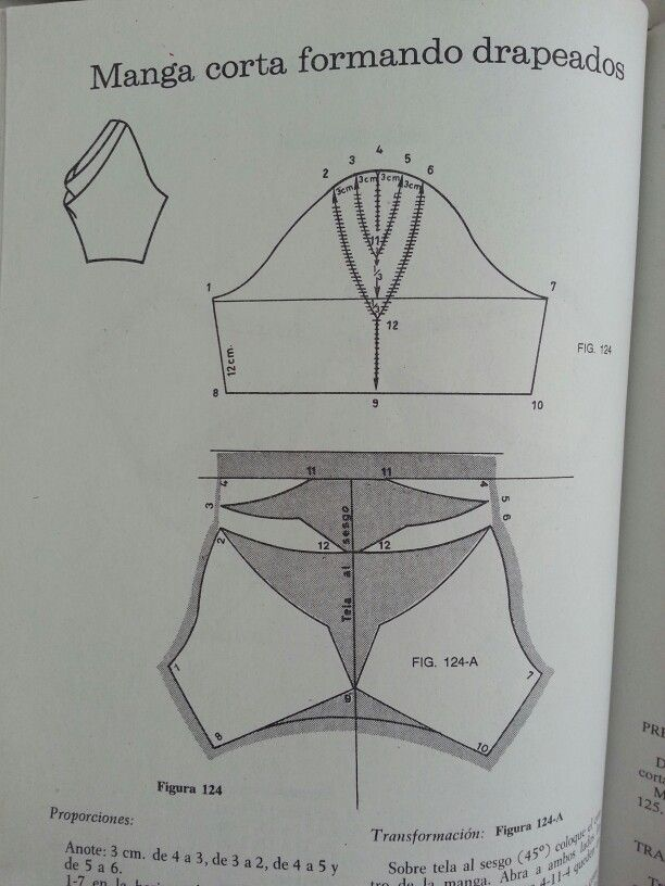Good schematic for draped sleeve. Want to try it on a tshirt. Rolled hem instead of facing at the top would emphasize the center opening