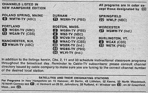 Wbz Tv Schedule