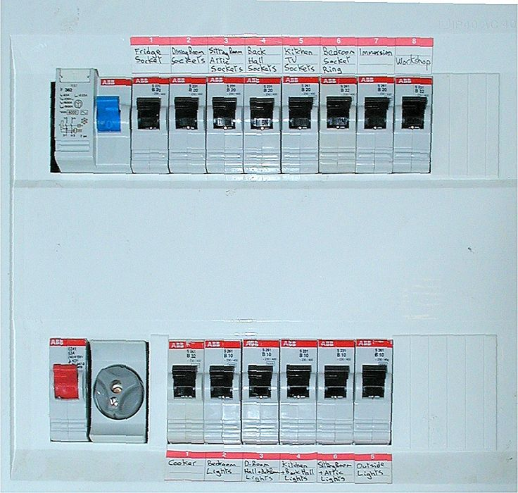 How Do I Reset the Switches in an Electrical Panel? What causes electrical faults in the home?  Miniature Circuit Breakers (MCB), Ground Fault Interrupters (GFI), Residual Current Devices (RCD), electrical panels and resetting breakers when they trip.
