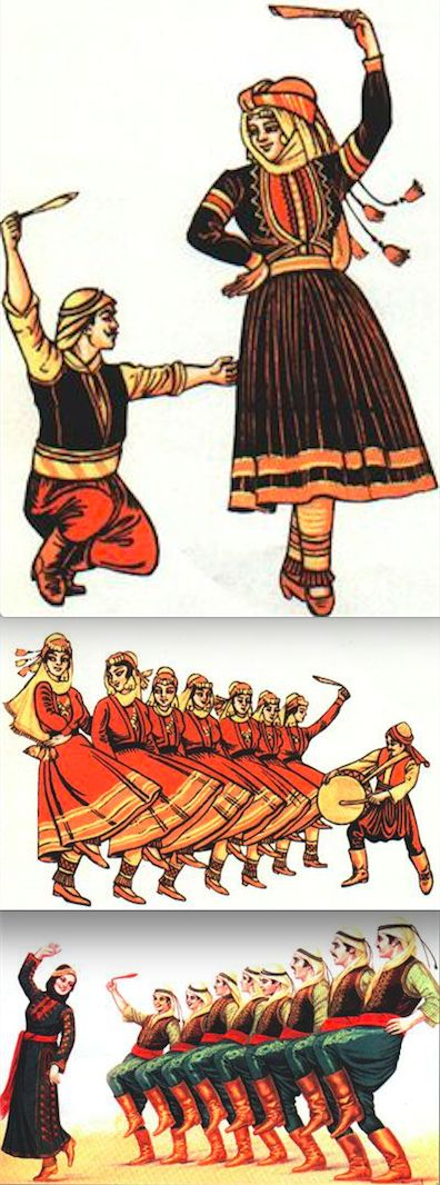 Folklore Dance in Syria رقص الفولكلور في سوريا