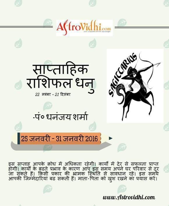 Best Horoscope In Hindi Ideas On Pinterest Horoscope Hindi - 31 jan