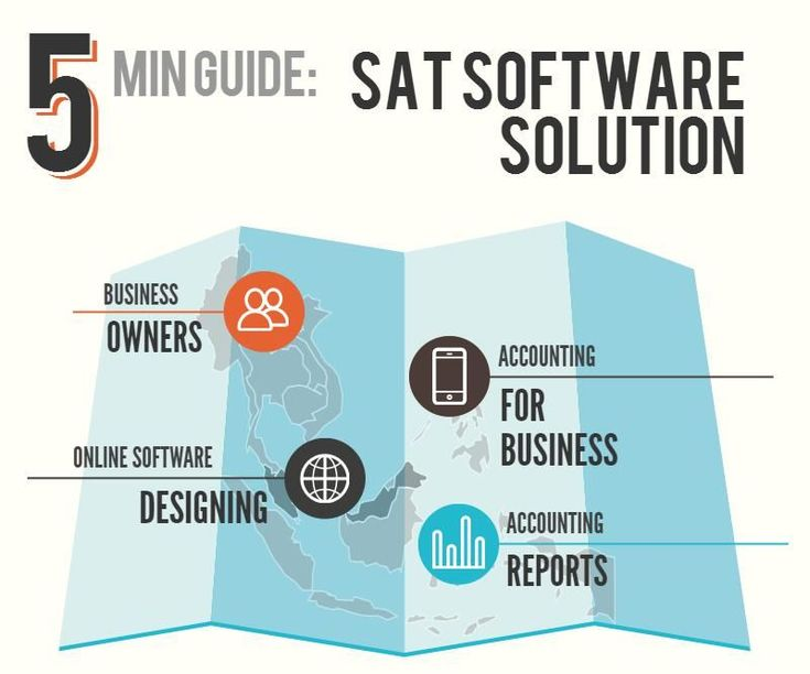 Online Accounting Software|Transport Software