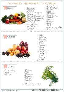 сезонные фрукты и овощи в сентябре
