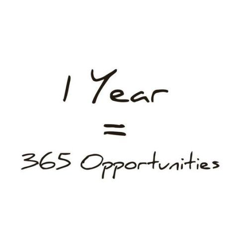 1 year = 365 opportunities messages 2018 which are the best of all time to wish your family,friends & loved ones. These happy new year message in Hindi are very famous in India,where people greet each other by sharing on fb,Twitter,whatsapp etc. These inspirational new year wishes for friends helps people to cheer up from all pains & sufferings of life.