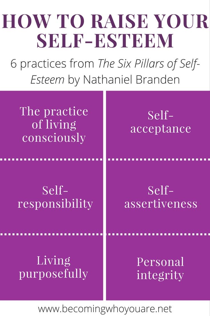 Want to raise your self-esteem? Find out more about the 6 practices from Nathaniel Branden that will help you do just that >>> | www.becomingwhoyouare.net