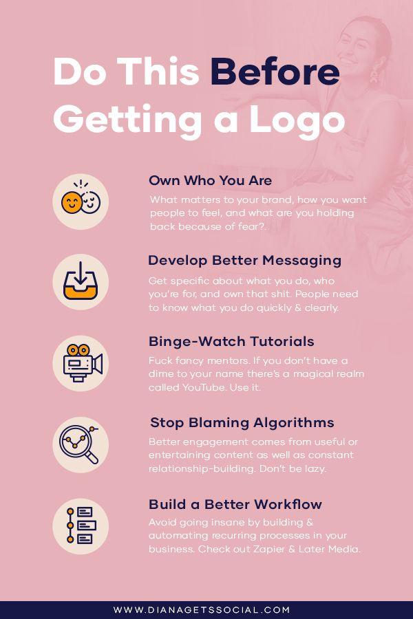 5 Things To Focus On Before Splurging On Logo Design Design Graphicde Instagram Branding Design Business Advertising Design Logo Design Inspiration Creative
