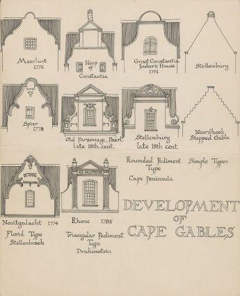 Development of Cape Gables