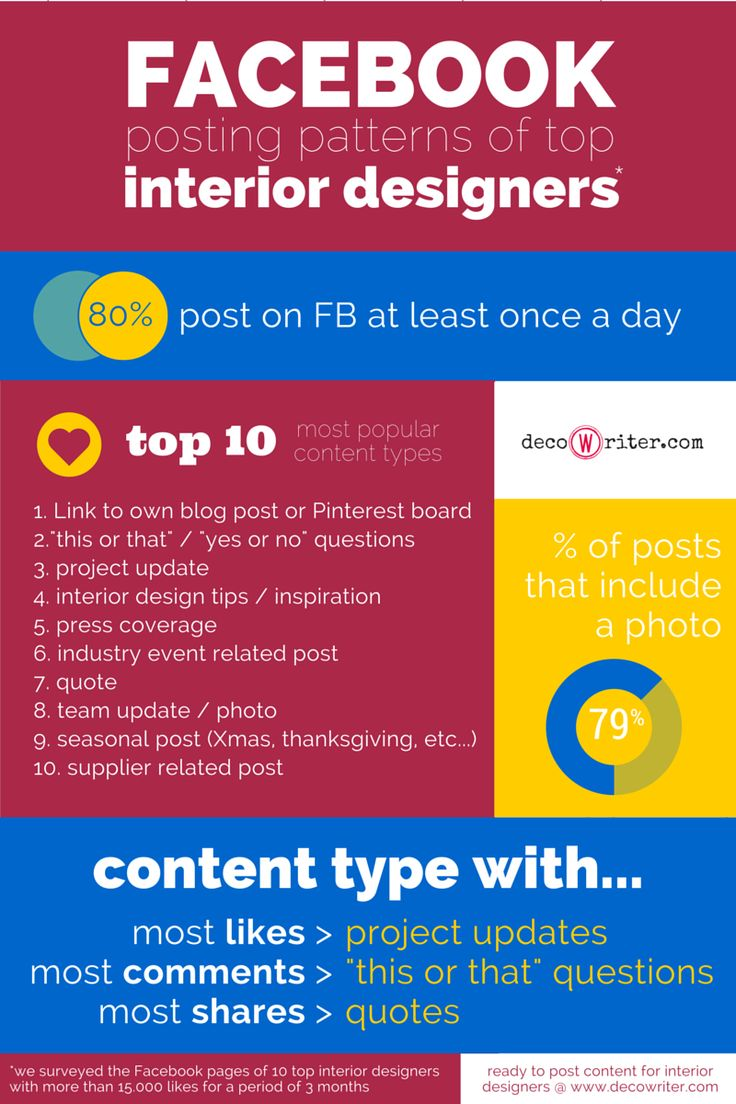 32 Best Decowriter Content Social Media For Interior Designers Images On Pinterest Content