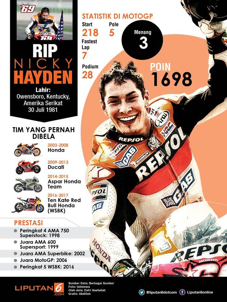 Nicky Hayden_infografis