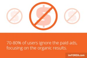 Just to let webmaster know that 70% of traffic is organic - so we need SEO !