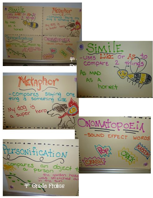 Anchor Charts: Simile, Metaphors, Personification, Onomatopoeia