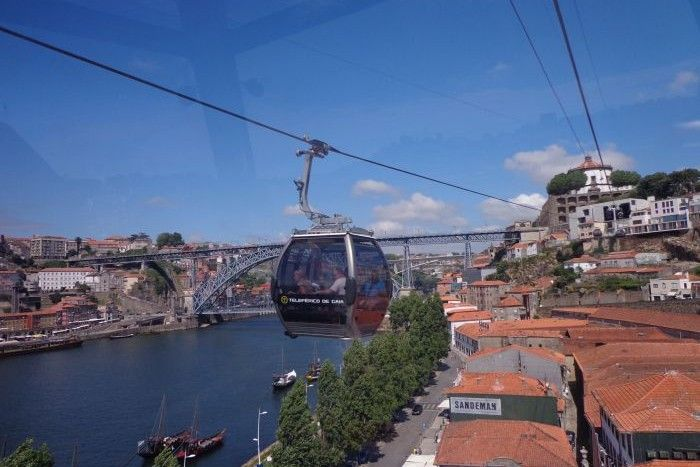 View from cable car, Porto