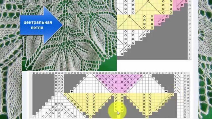 Схема вязания шали Харуни.