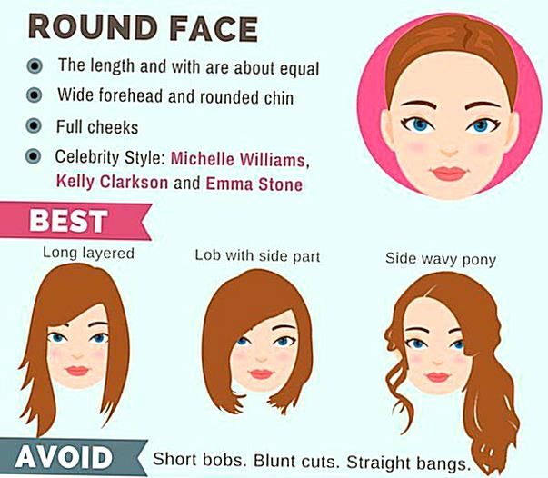 Dont Know What Hairstyle Suits You Best Look At Your Face Match Your Face Shape With T Round Face Haircuts Haircuts For Round Face Shape Face Shape Hairstyles