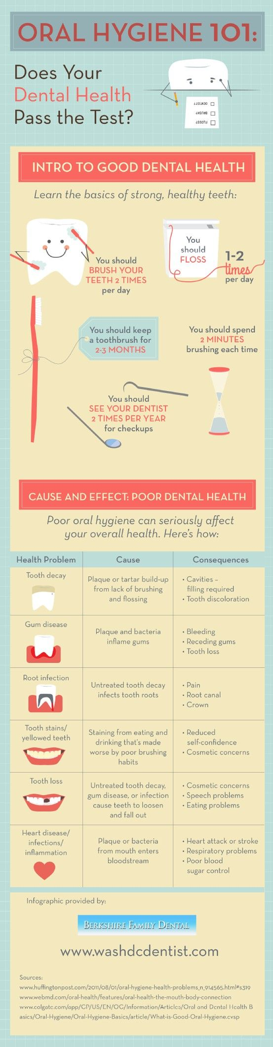 Did you know that tooth discoloration could be a sign of tooth decay? If you let plaque and tartar build up, your teeth and gums will suffer. Check out this infographic from a dentist in Washington, D.C. to learn more.                                                                                                                                                     More