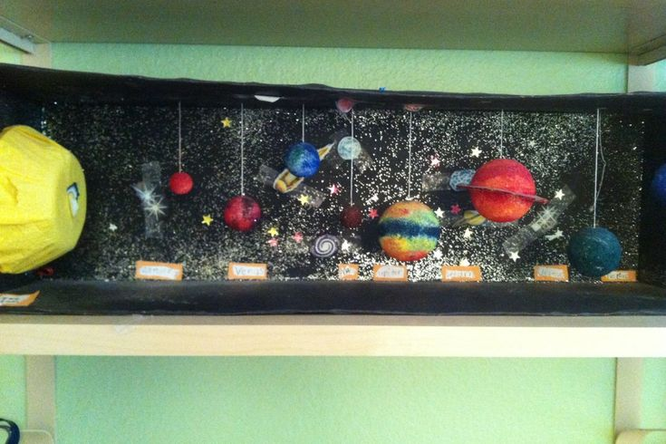 The Solar System Diy Boys Room Pinterest Solar