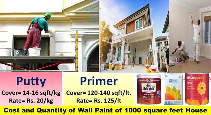 Cost Calculation And Coverage Area Of Wall Primer Wall Putty And Paint Wall Primer Primer Exterior Primer