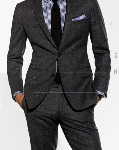 3. Wanna Step It Up? Nail the Finer Points You know how a suit should fit. But what about all the details that define the style of a suit? You've got countless options. Here are the ones that matter most, the ones that make for an infallible suit. F. Start with the Lapels Nothing does more to dictate a suit's character than the lapel. We like a slim one, about two inches at its widest point. It's modern without being rock-star skinny. G. Go for Two We swear by a two-button suit jacket. Sure…