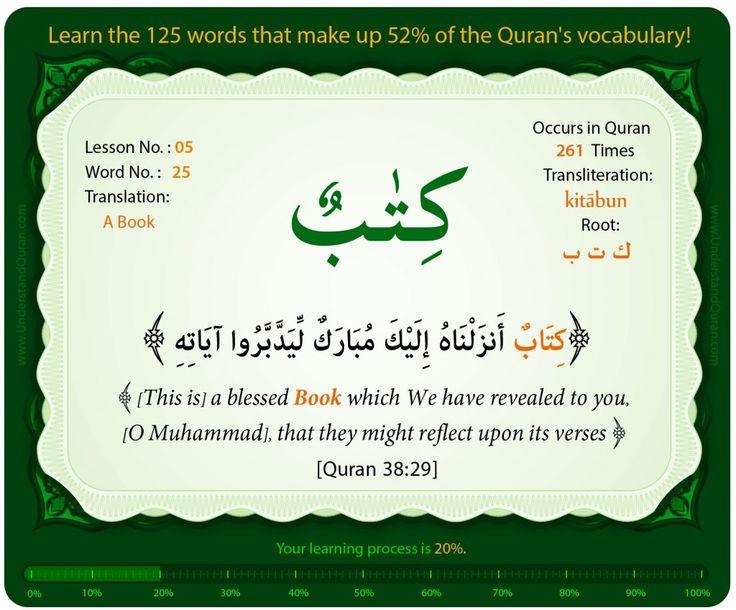 Quran for Kids: Learn Surah Al-Fatiha - 001 - YouTube