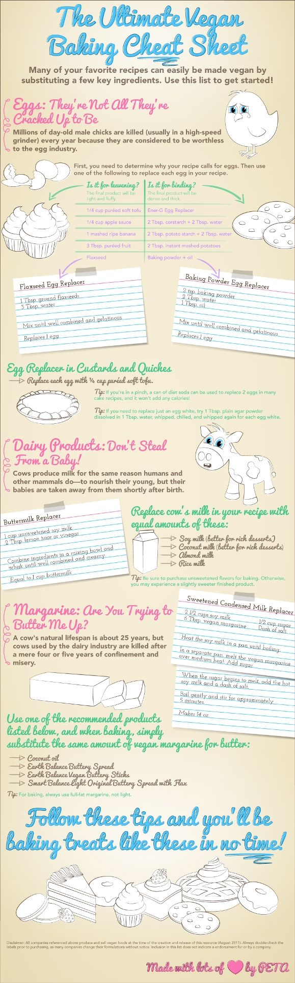 The Ultimate #Vegan Baking Cheat SheetEggs Allergies, Baking Tips, Baking Substitute, Baking Cheat, Cheat Sheets, Dairy Free, Vegan Baking, Cooking Tips, Cheatsheet
