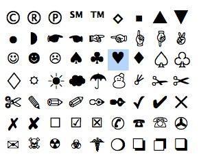 Como fazer símbolos no teclado