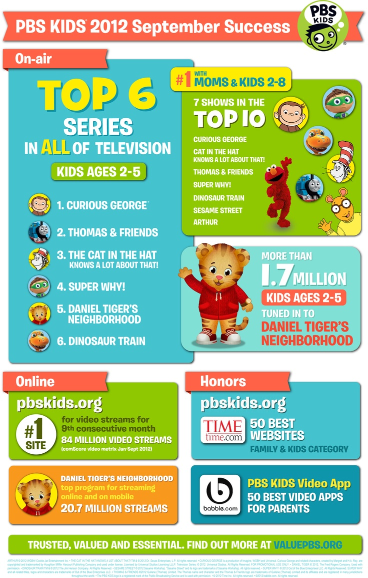 Infographic PBS KIDS 2012 September Success. Learn more