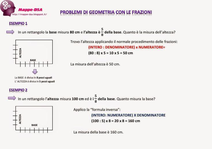 Problemi geometria frazioni