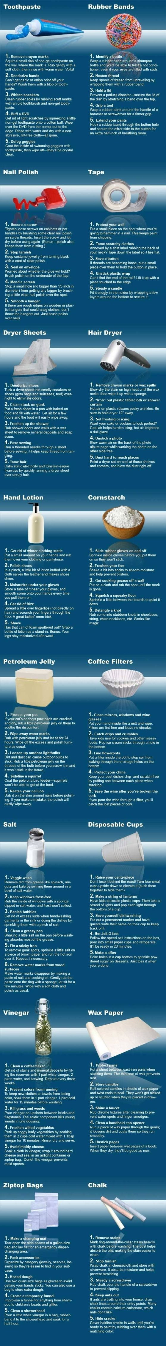 Life Hacks   Uncommon uses for common household items: toothpaste, rubber bands, nail polish, tape, hair dryer, hand lotion, cornstarch, petroleum jelly, coffee filters, salt, disposable cups, vinegar, wax paper, zip-top bags, chalk. (There are a million of these types of pins, but this is the first one I actually found useful.)