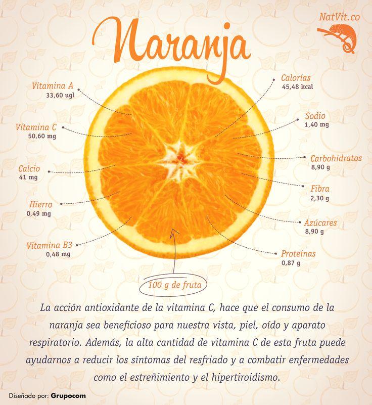 Propiedades y beneficios que aporta la naranja a tu organismo, as como la cantidad de cada uno de sus principales nutrientes.