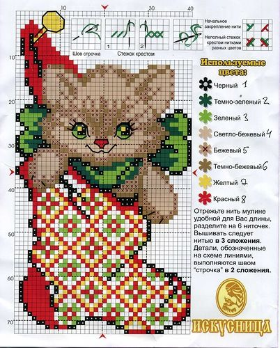 Cross Stitch Pet Stocking