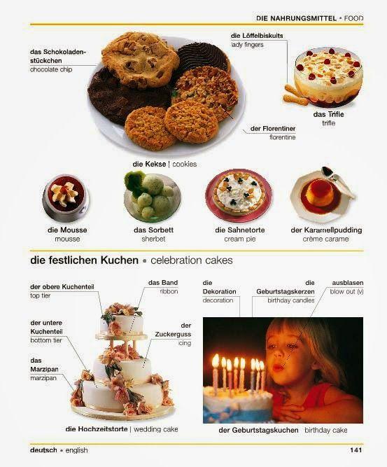 61 Besten Deutsch_Wortschatz_Küche Bilder Auf Pinterest