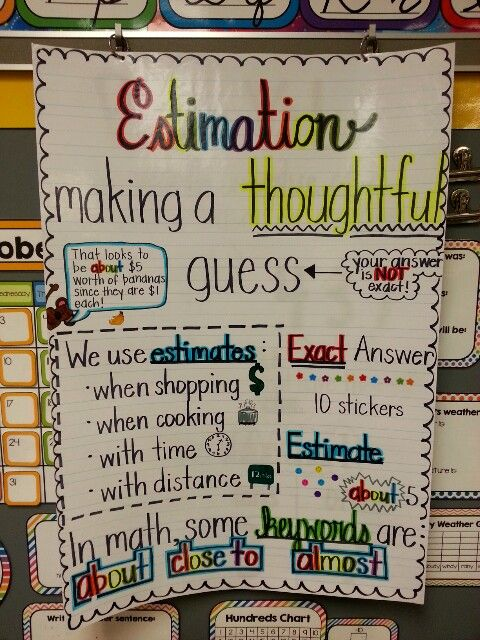 An estimation anchor chart to organize thinking about the use of estimation in math and everyday life.