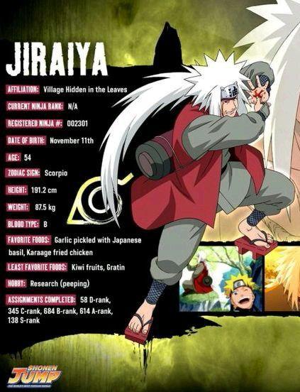 Jiraiya character info - Naruto