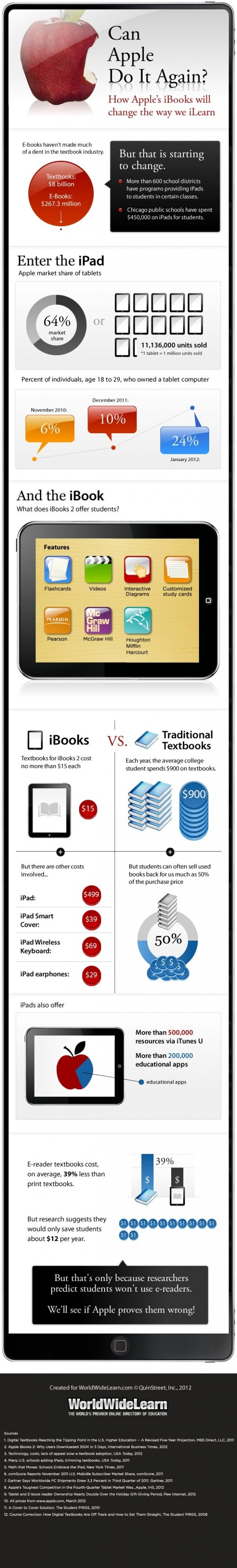Can Apple Do It Again? How Apple's iBooks Will Change The Way We iLearn?