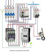 Esquemas eléctricos: Arranque y parada por termostato