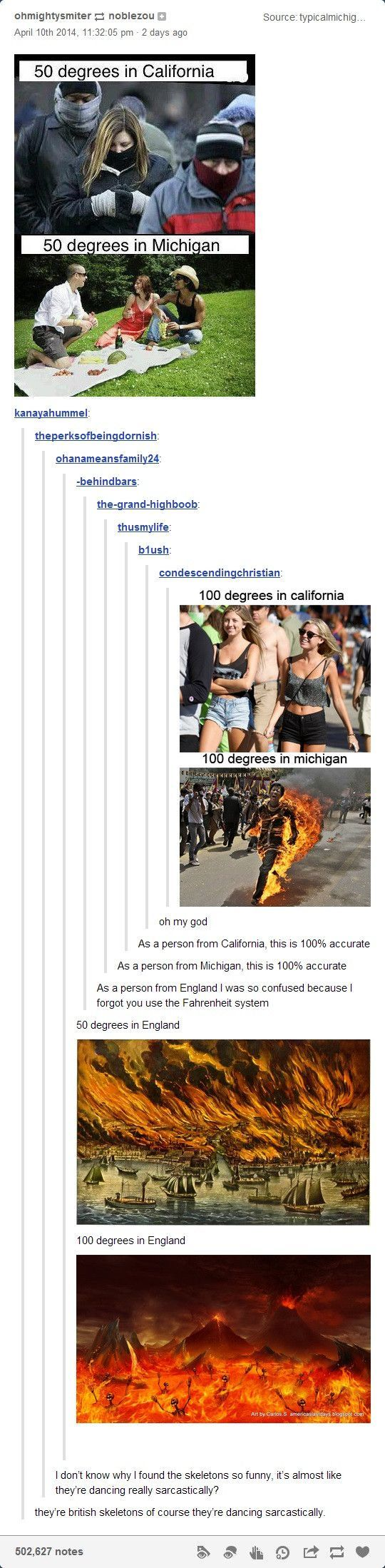 Those skeletons though. Us Americans and our Fahrenheit