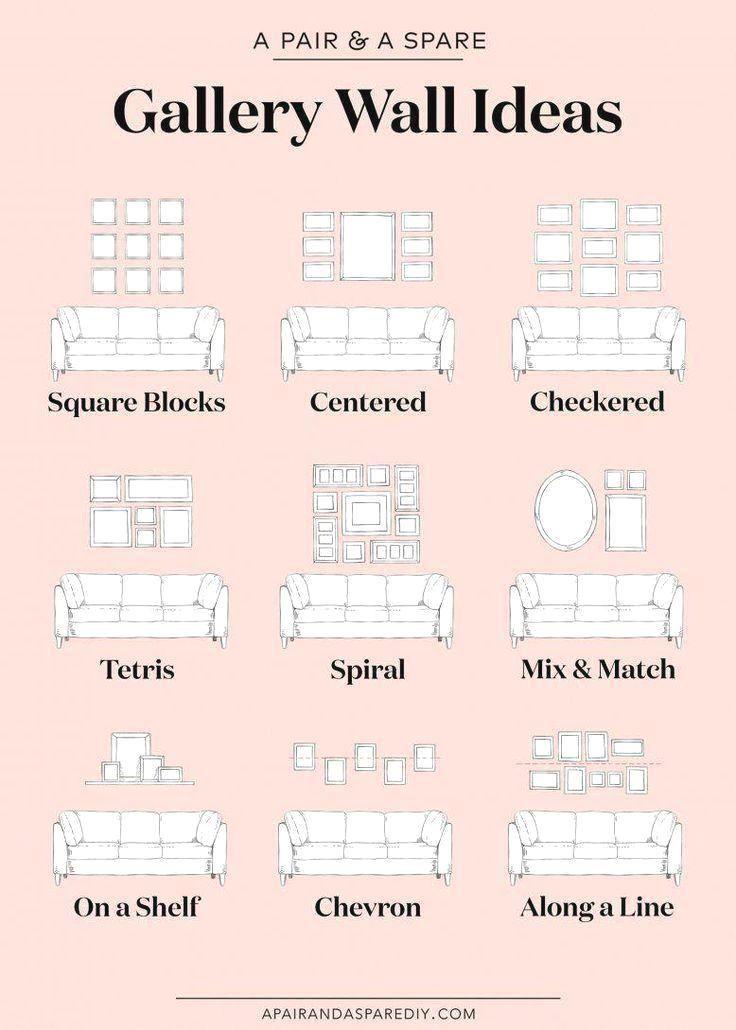9 Moglichkeiten Ihre Galeriewand Zu Gestalten Livingroom Designs 9 Moglichkeiten Ihre Galer Gallery Wall Layout Room Wall Decor Living Room Decor Apartment Living room gallery wall layout