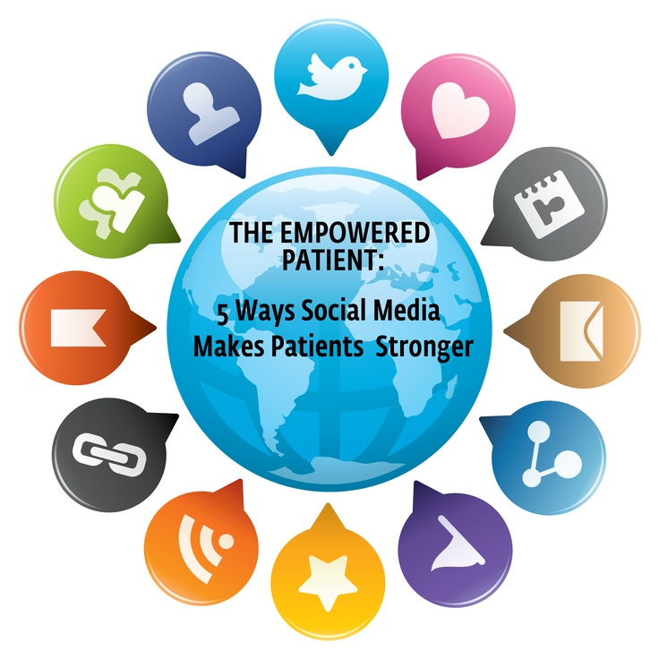 The Empowered Patient: 5 Ways Social Media Makes Patients Stronger #hcsm #healthcare
