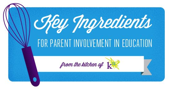 parent involvement essay example Find and save ideas about parent involvement activities on pinterest volunteerism essay admission college essay help this product is completely editable so just type in the information you would like to share with parents during open house sample text included to help give you ideas on.