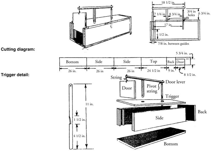 Fig. 3: Diagram of and building plans for constructing a live rabbit trap (Henderson and Lee, 1992).