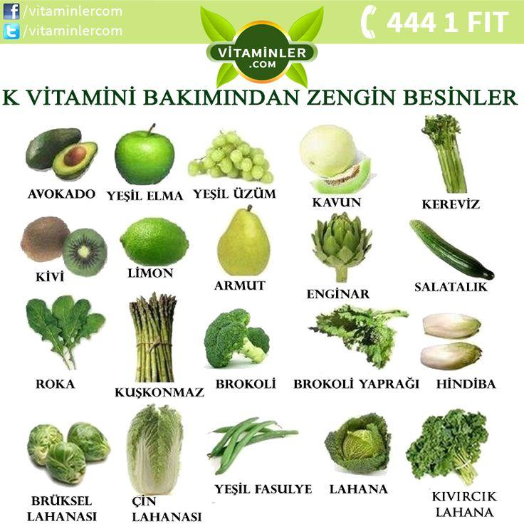 K Vitamini kanın pıhtılaşmasına ve aşırı kanamaya yardımcı olur K Vitamini…